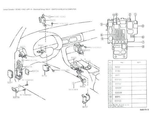 small resolution of 1024x797 1995 mustang gt fuse box layout wiring diagram turbo kit engine