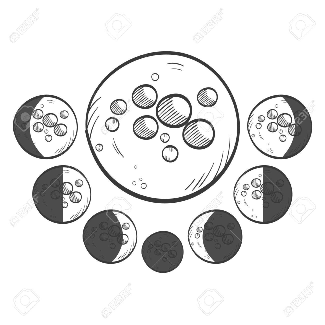 Phases Of The Moon Drawing At Getdrawings