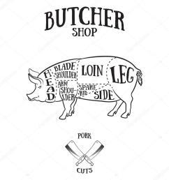 1024x1024 butcher cuts scheme of pork stock vector klauskunstler [ 1024 x 1024 Pixel ]