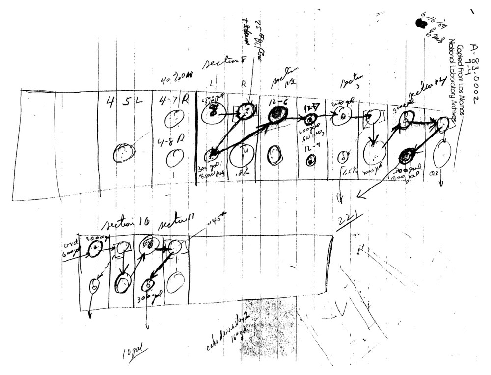 medium resolution of 1100x841 component ac power supply circuit high current transformerless 1446x1106 feynman s diagrammatic sketch of storage of barrels of uranium