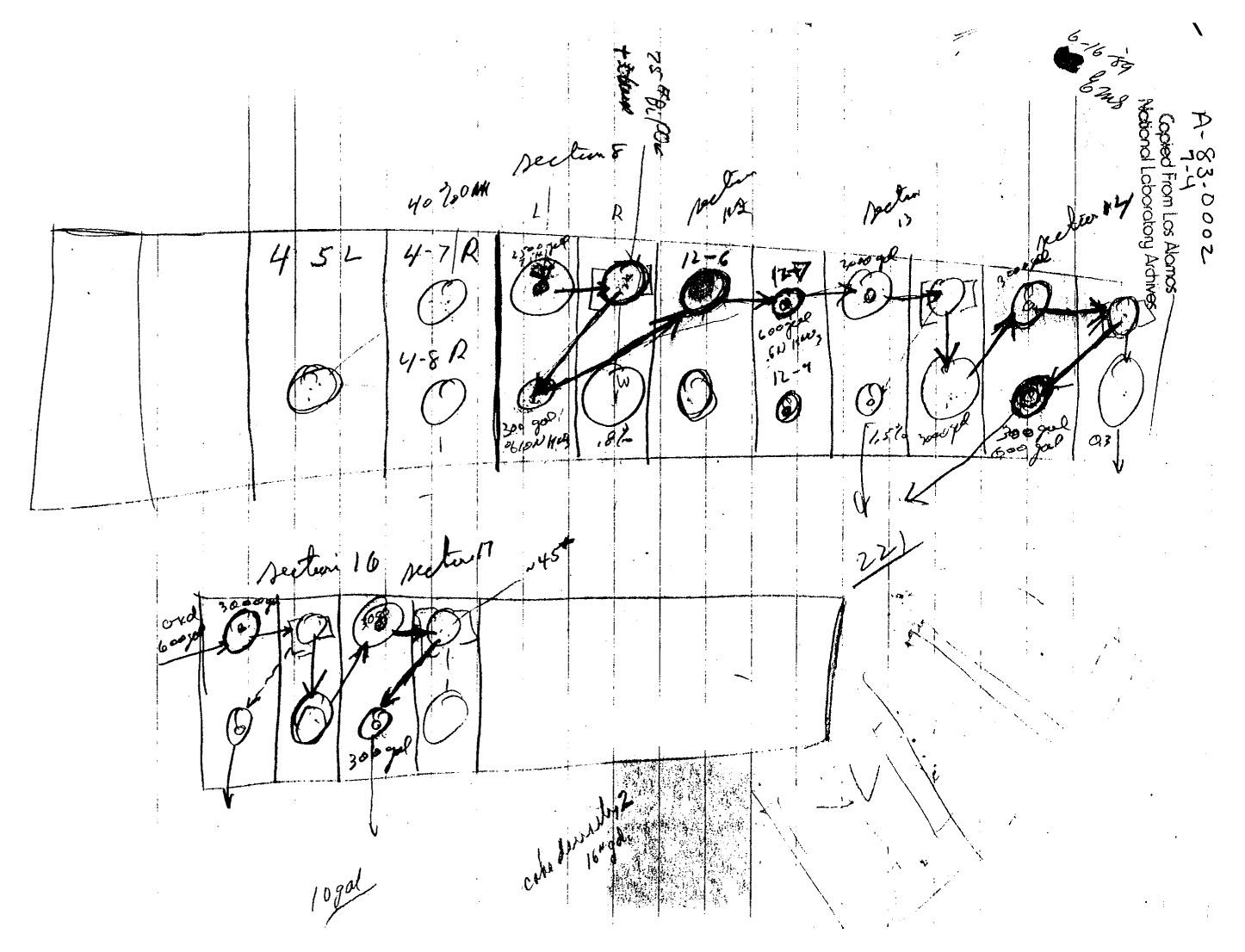 hight resolution of 1100x841 component ac power supply circuit high current transformerless 1446x1106 feynman s diagrammatic sketch of storage of barrels of uranium