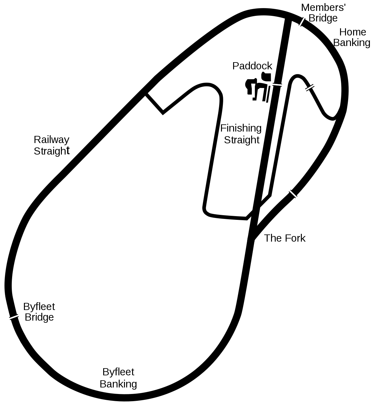 Race Track Drawing At Getdrawings