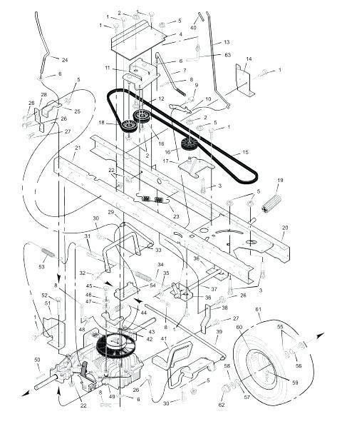 Yard Machine Riding Mower Wiring Diagram. Diagram. Wiring
