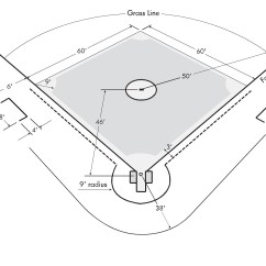 Softball Diamond Diagram Sonos Playbar Wiring Drawing At Getdrawings Free For