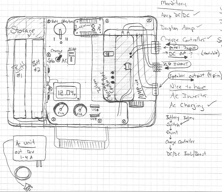 portable solar panel wiring diagram auto electrical wiring diagram related portable solar panel wiring diagram
