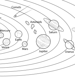 1300x750 the planets in solar system coloring pages [ 1300 x 750 Pixel ]