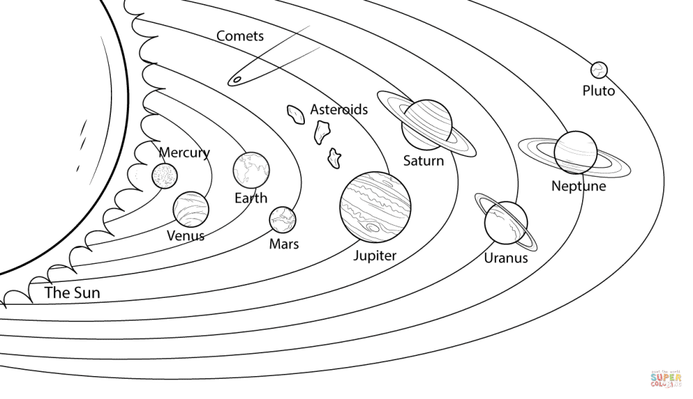 medium resolution of 1300x750 the planets in solar system coloring pages