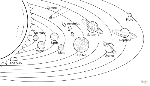 small resolution of 1300x750 the planets in solar system coloring pages