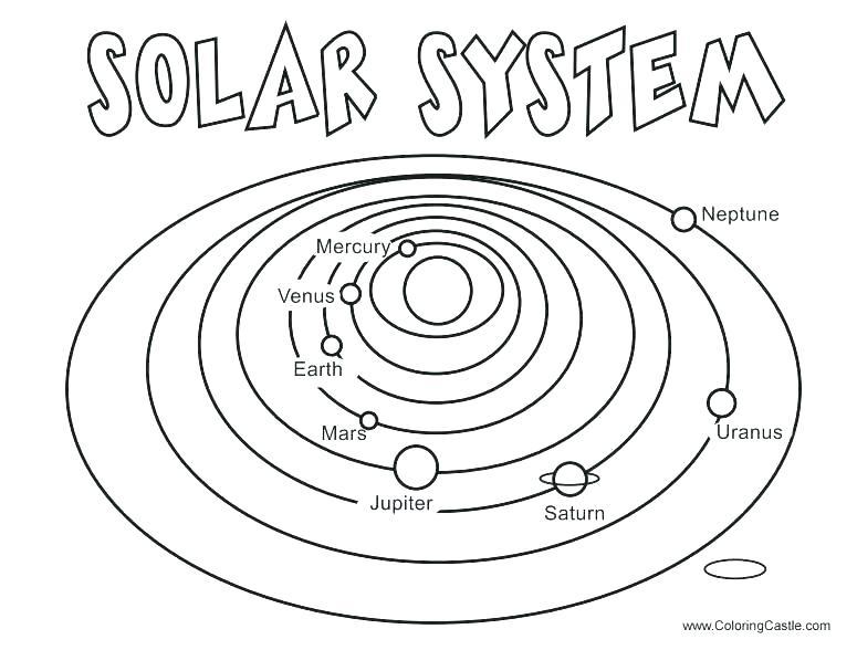 Httpswiringdiagram Herokuapp Compostsolar One Line Diagram