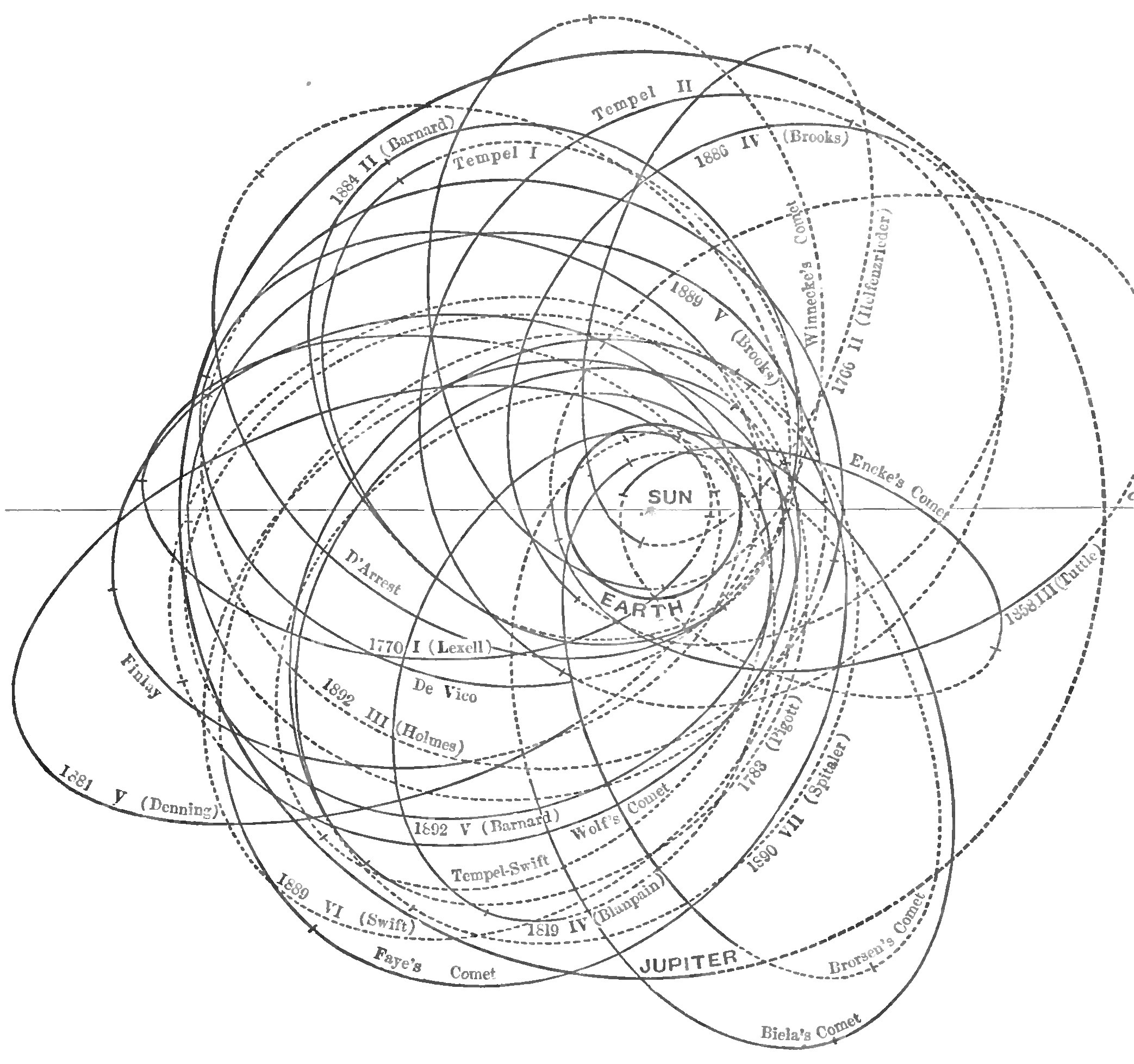Solar System Line Drawing At Getdrawings