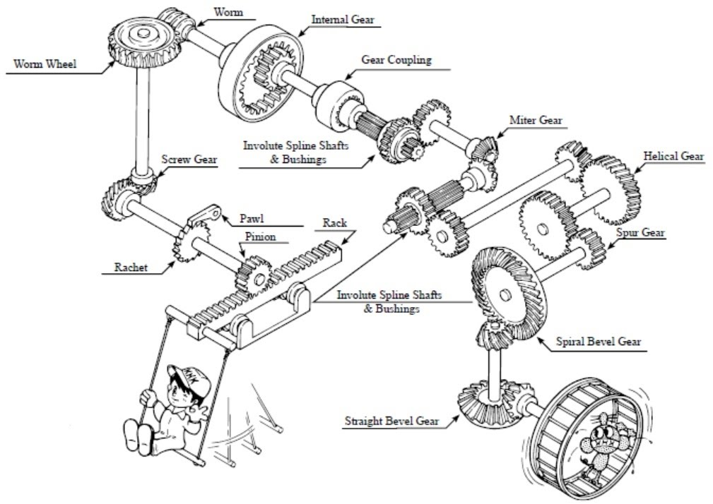 1968 Road Runner Starter Wiring Diagram Schematic Electrical