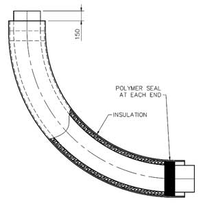 The best free Pipe drawing images. Download from 50 free