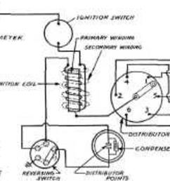 1024x789 trend universal ignition switch wiring diagram 36 with additional [ 1024 x 789 Pixel ]