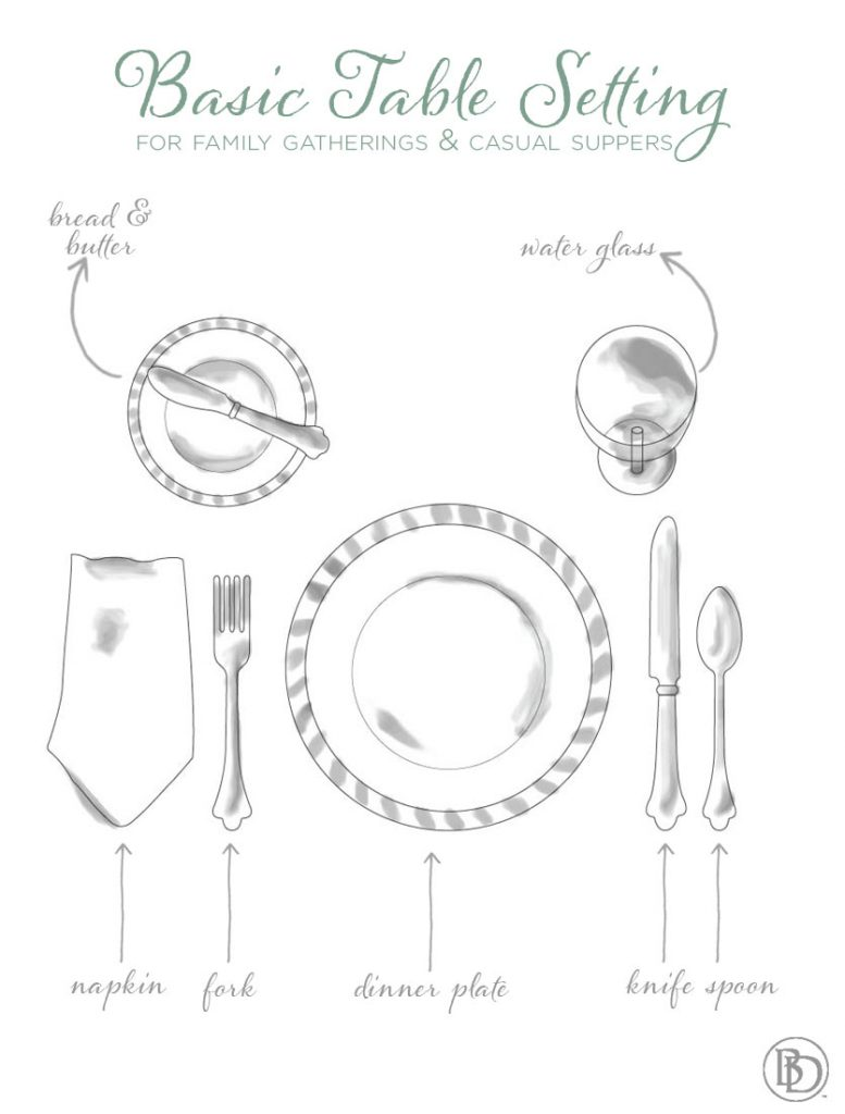 hight resolution of 777x1024 cozy essentials part 1 setting the table cozy