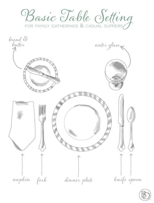 small resolution of 777x1024 cozy essentials part 1 setting the table cozy
