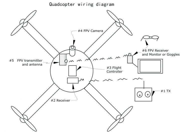 Fender Nashville Telecaster N3 Pickup Wiring Diagram