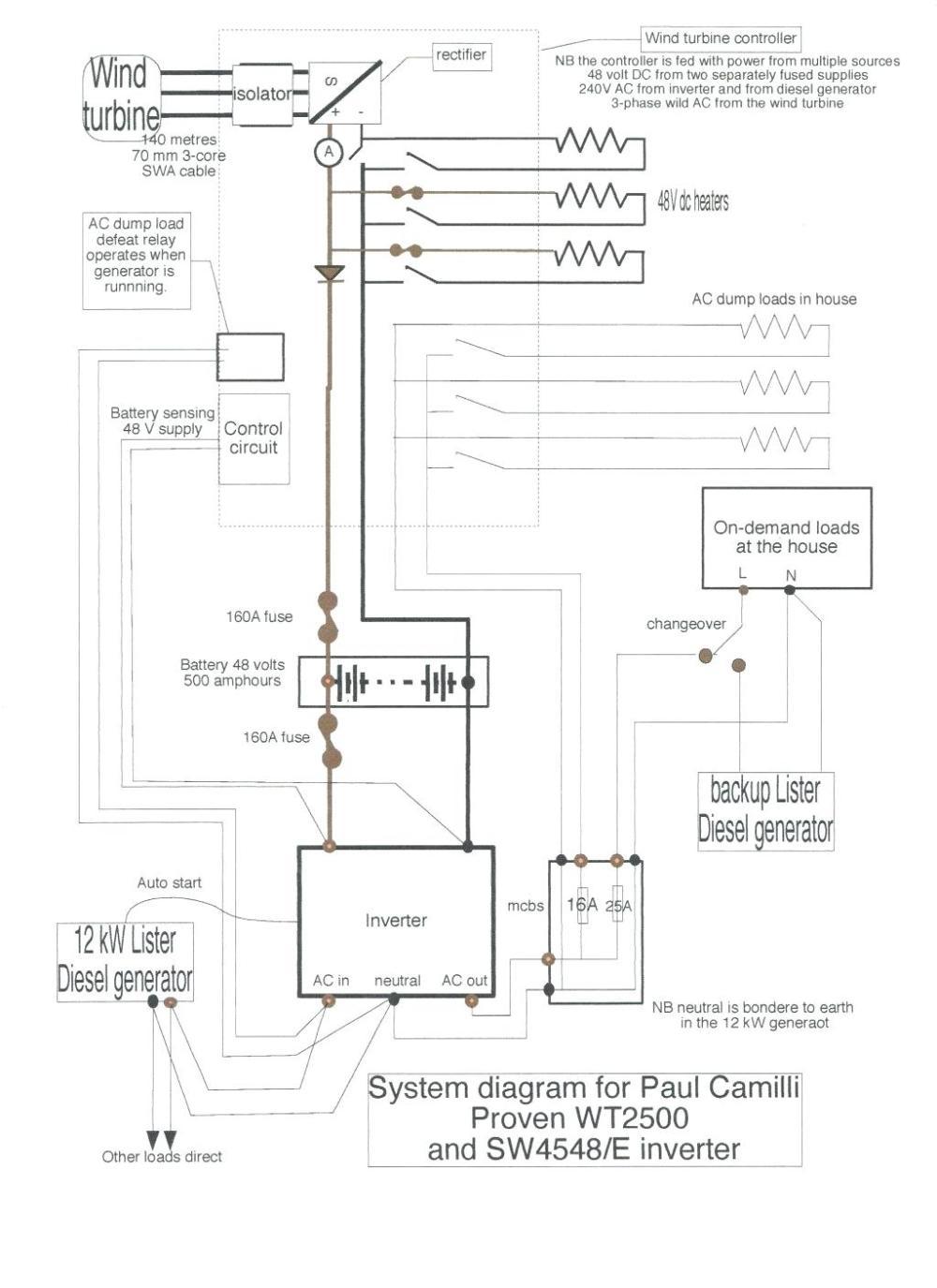 medium resolution of 1024x1408 diagram squier stratocaster wiring diagram