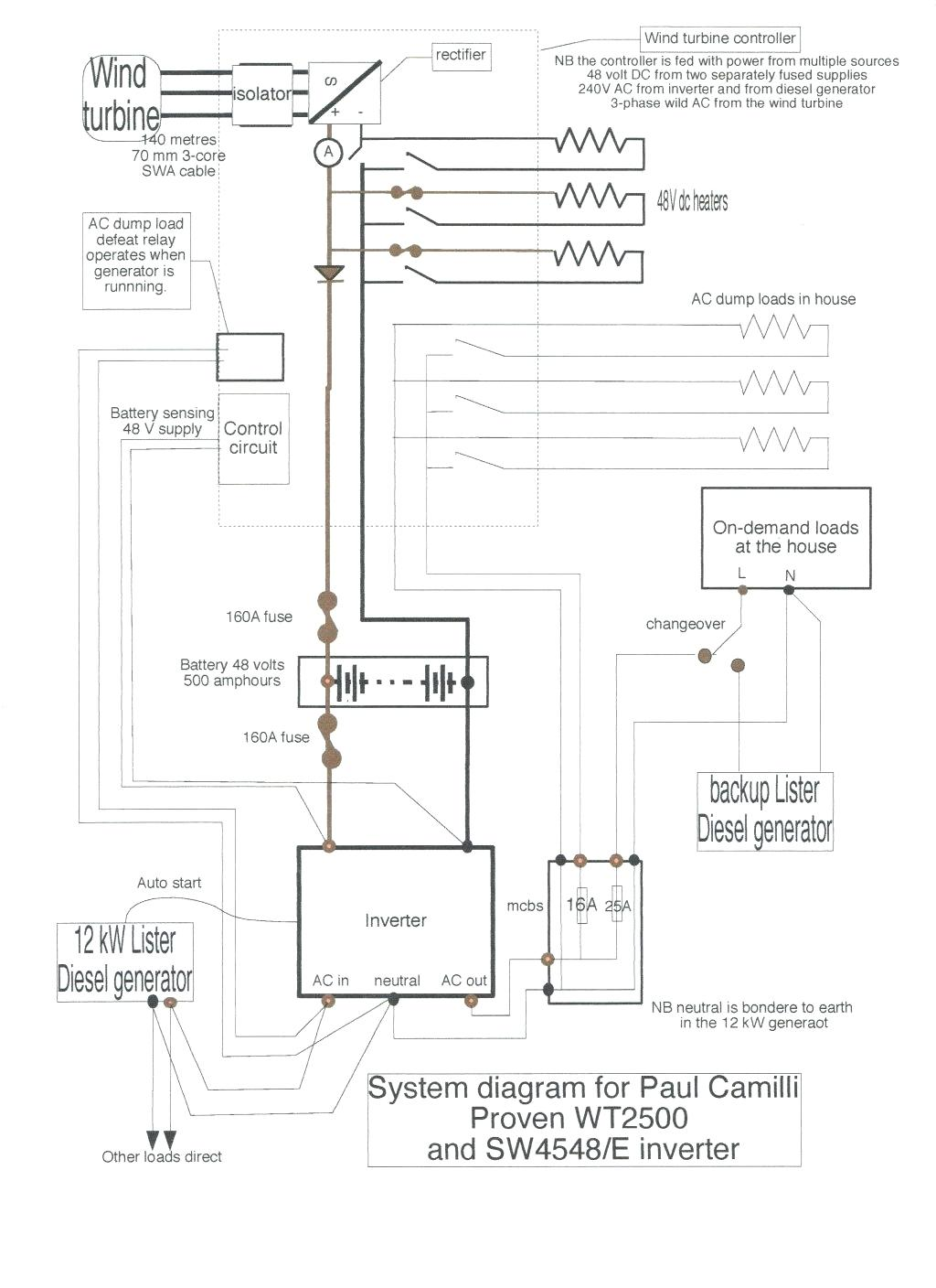 hight resolution of 1024x1408 diagram squier stratocaster wiring diagram