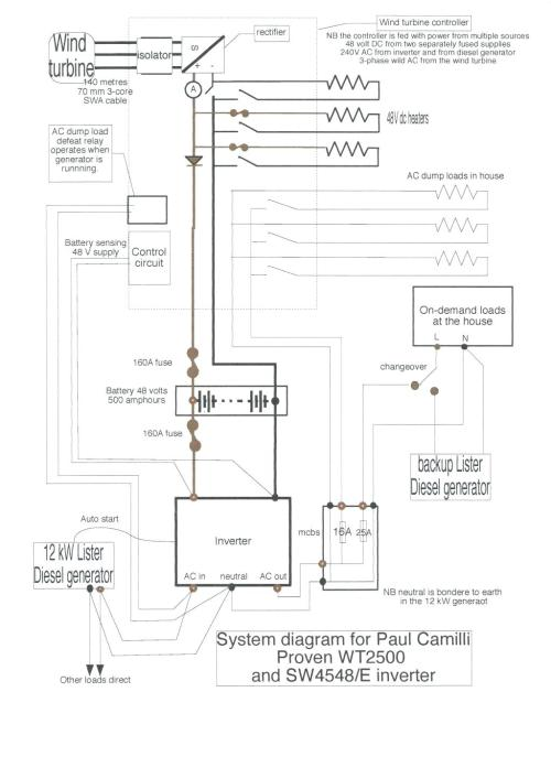 small resolution of 1024x1408 diagram squier stratocaster wiring diagram