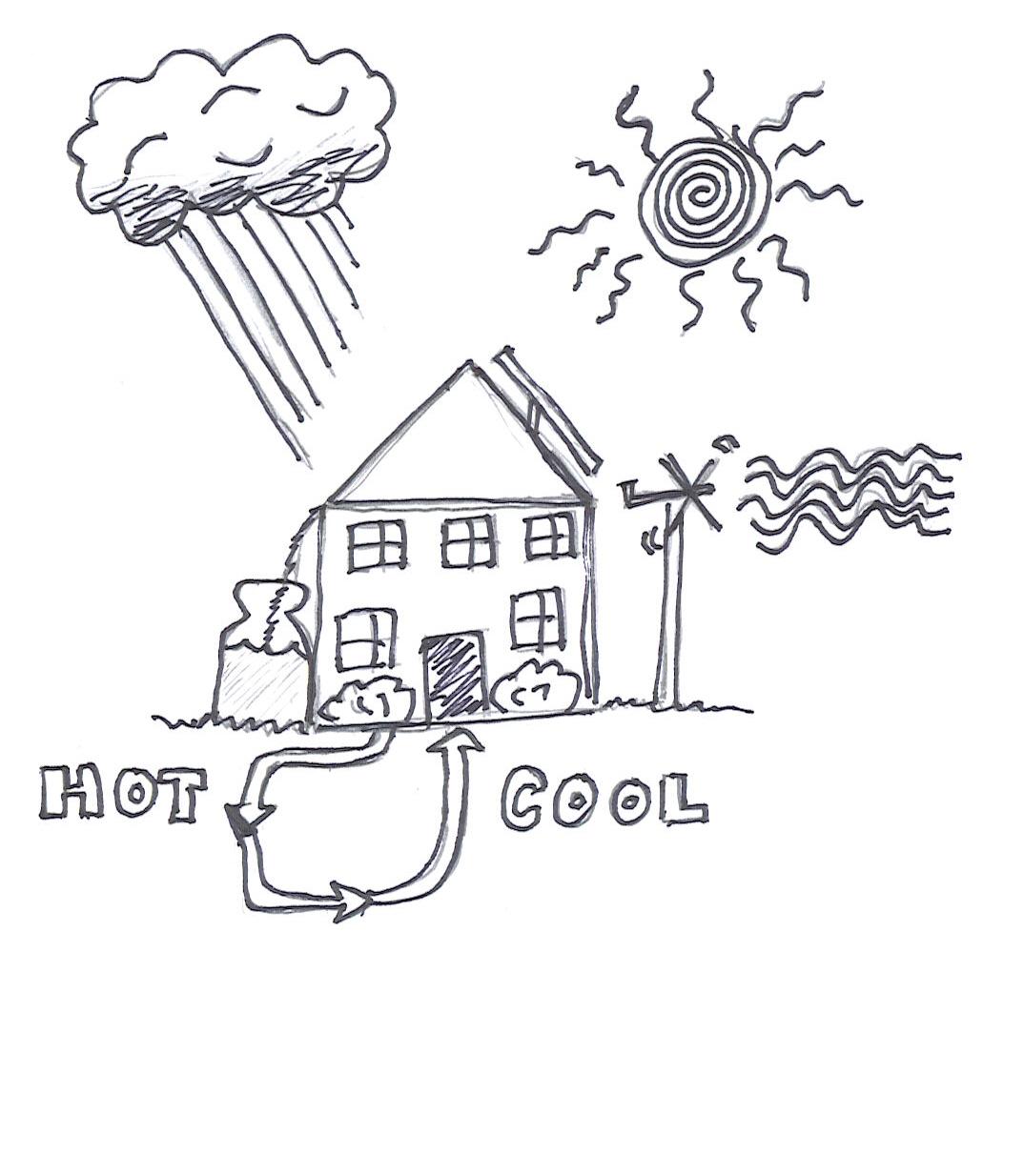 Wind Energy Drawing At Getdrawings