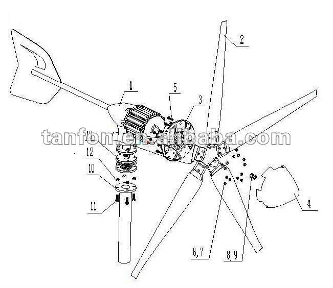 Wiring Diagram Kipas Angin 3 Kecepatan Kipas Tangan Kipas Syiling