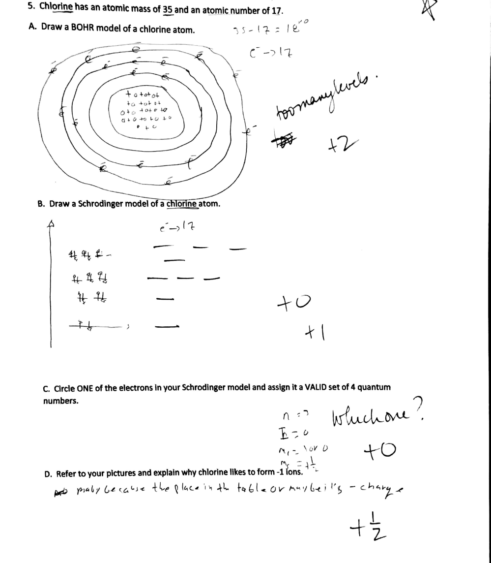 medium resolution of bohr model drawing of oxygen at getdrawings com free for bohr diagram for nitrogen krypton bohr diagram