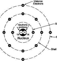 1261x1099 diagram bohr model diagram [ 1261 x 1099 Pixel ]