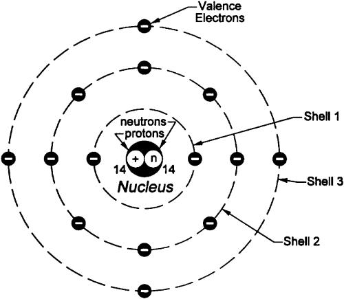 small resolution of 1261x1099 diagram bohr model diagram