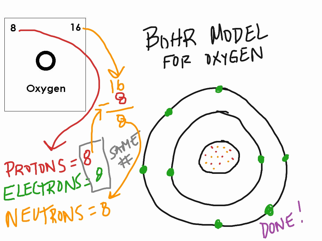 bohr diagram for boron phoenix phase converter wiring model drawing of oxygen at getdrawings free