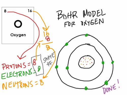 small resolution of 1024x768 boron bohr diagram elegant diagram oxygen bohr model diagram atom