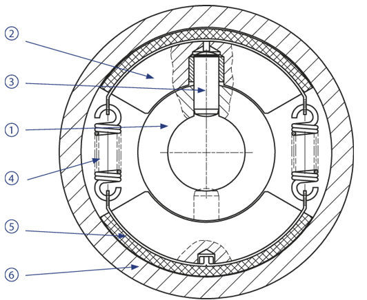 The best free Centrifugal drawing images. Download from 18