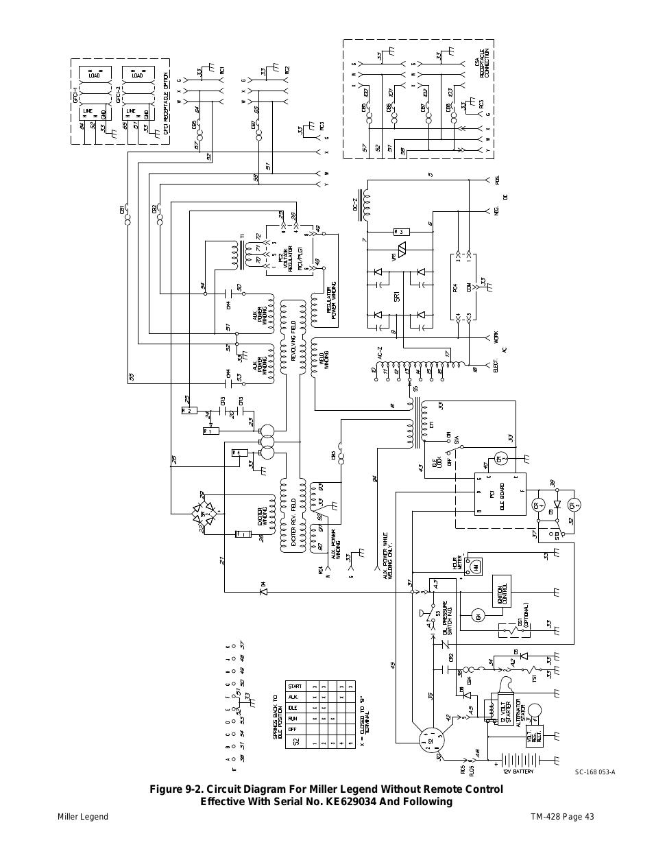 medium resolution of 954x1235 miller legend wiring diagram free download wiring diagram xwiaw