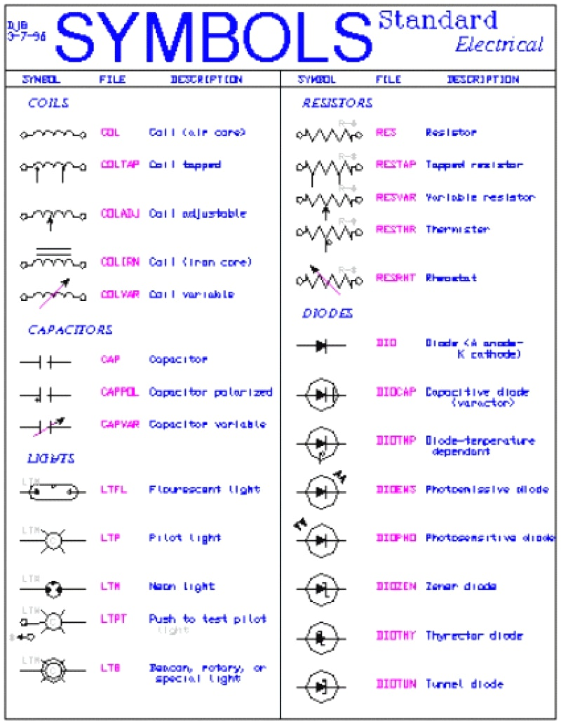 hight resolution of 800x1035 collection of hvac drawing symbols legend high quality free