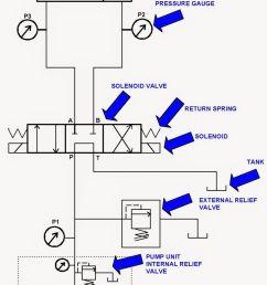 736x1121 38 best hydraulic images on cnc machine cnc milling [ 736 x 1121 Pixel ]