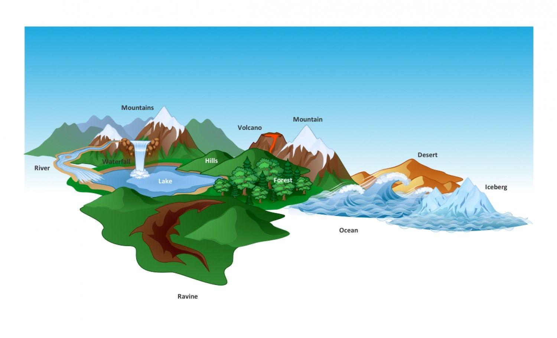 Landforms Drawing At Getdrawings
