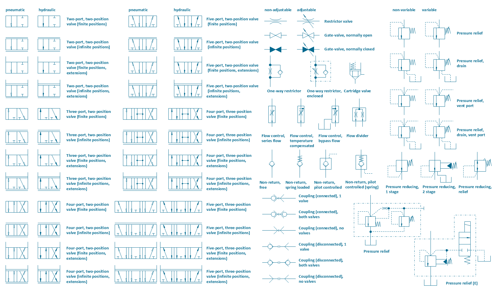 hight resolution of  drawing symbols pdf free 26 1682x987 mechanical engineering solution