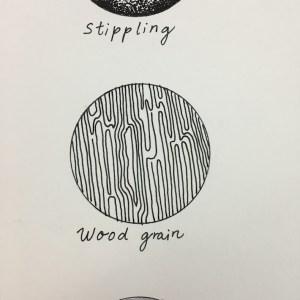 pen textures simple wood easy drawings drawing grain texture draw ink getdrawings bring