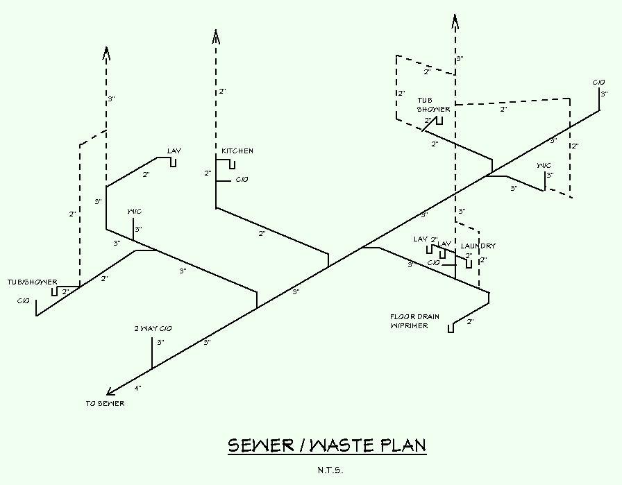 drawing renovation of a luxury bathroom d u0026k egan plumbing