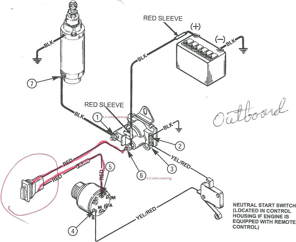 hight resolution of 1024x836 ford f350 starter solenoid wiring diagram switch relay f250