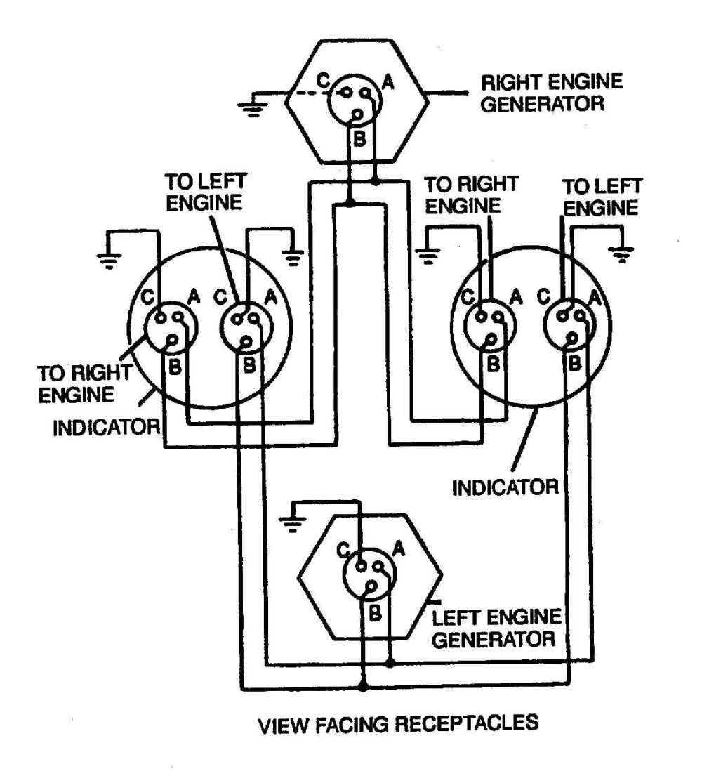 medium resolution of 1136x1267 figure 4 17 dual synchronous rotor tachometer wiring diagram