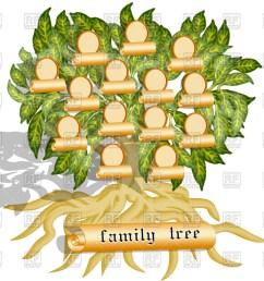 1200x849 family tree vector image vector artwork of design elements [ 1200 x 849 Pixel ]