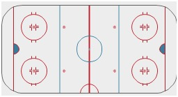 nhl hockey rink diagram printable model a wiring vector at getdrawings com free for personal use 256x139 fresh