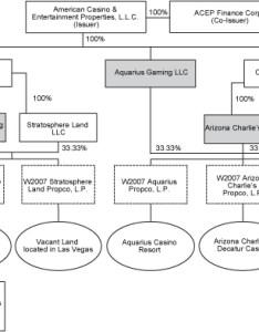 Case whirlpool term paper also study rh speaktocharles