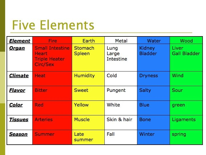 may 10th chinese elements