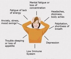 Low_serotonin_levels_symptoms1