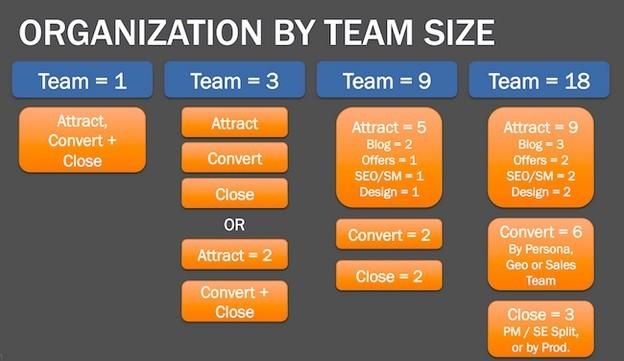team-size-1.jpg#asset:932