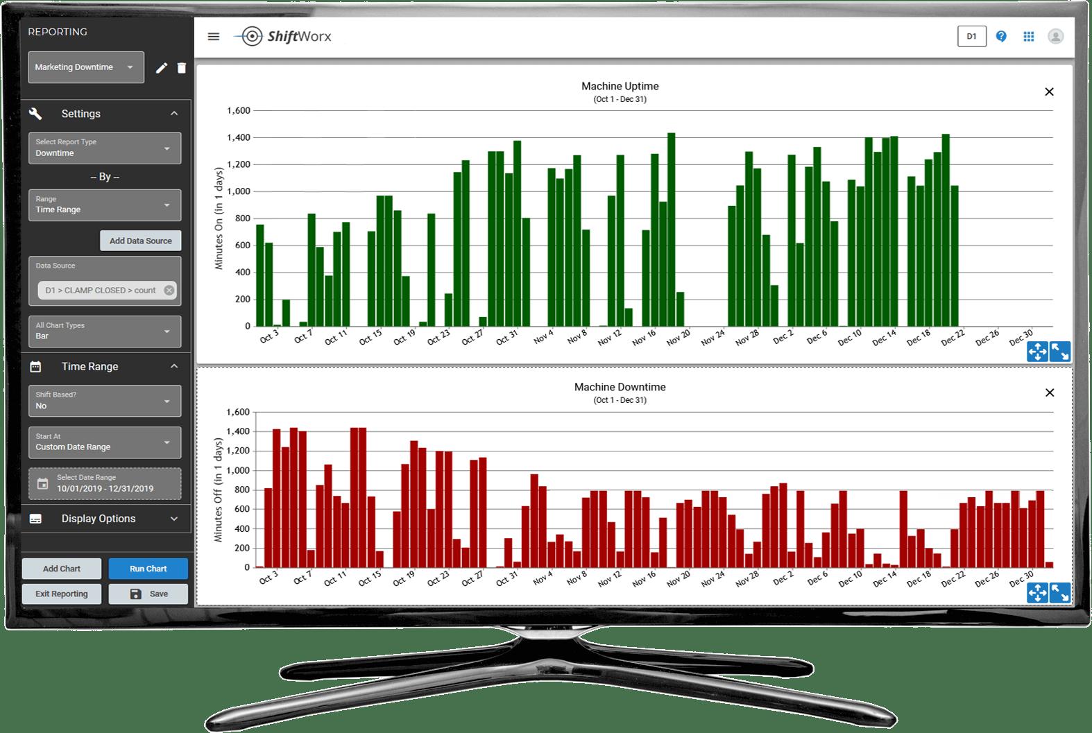 decrease machine downtime with machine monitoring