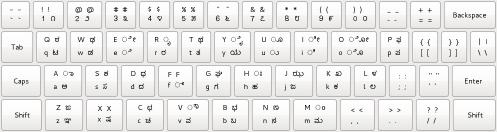 kannada typing Keybord