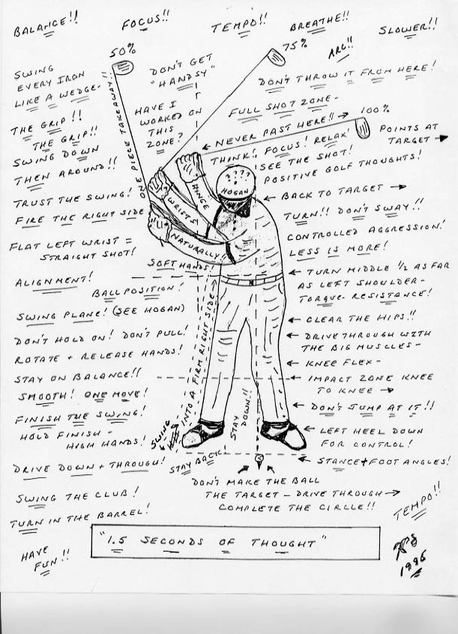 The SECRET formula of scratch golfers.. (+ an exercise to