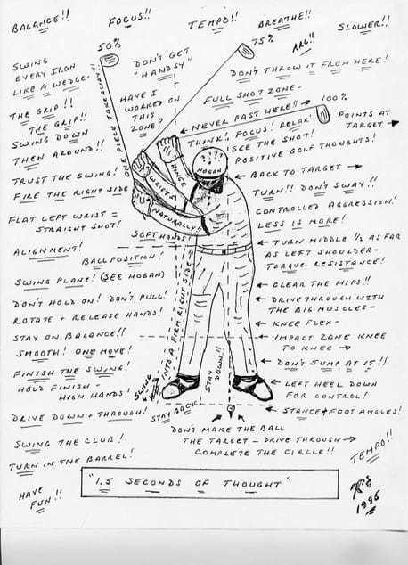 The SECRET formula of scratch golfers.. (+ an exercise to try)